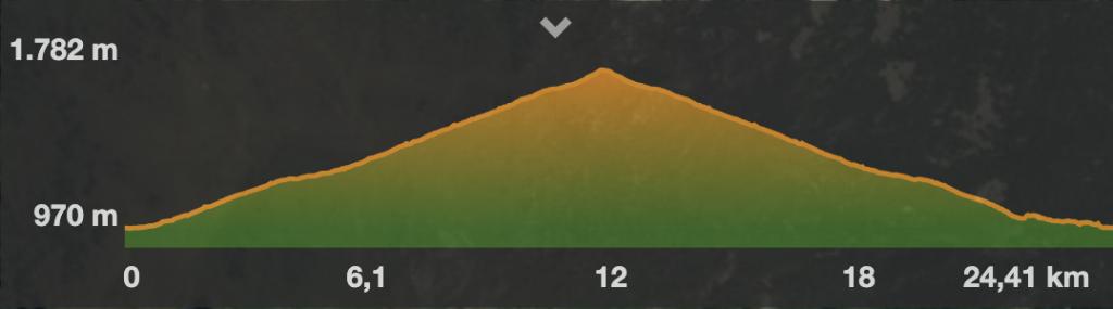 ruta bicicleta valle de arán - lago de escunhau