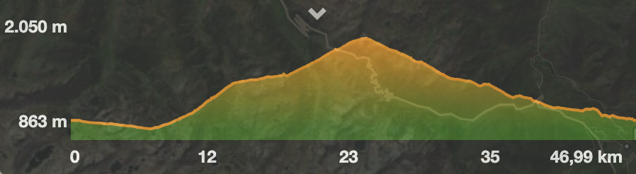ruta bicicleta valle de arán - saut deth pish