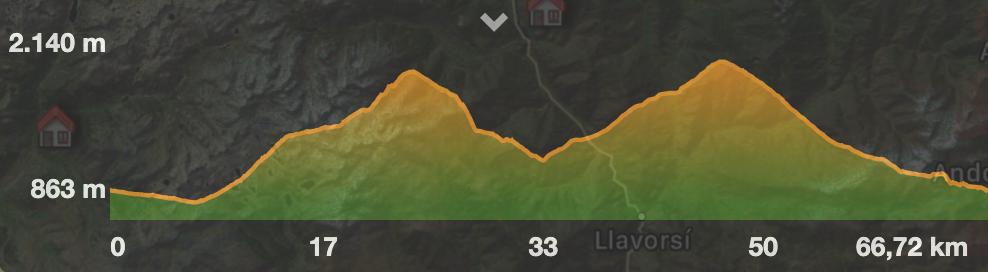 ruta-bicicleta-mtb-dificil-especial-barrados-pruedo-vertical